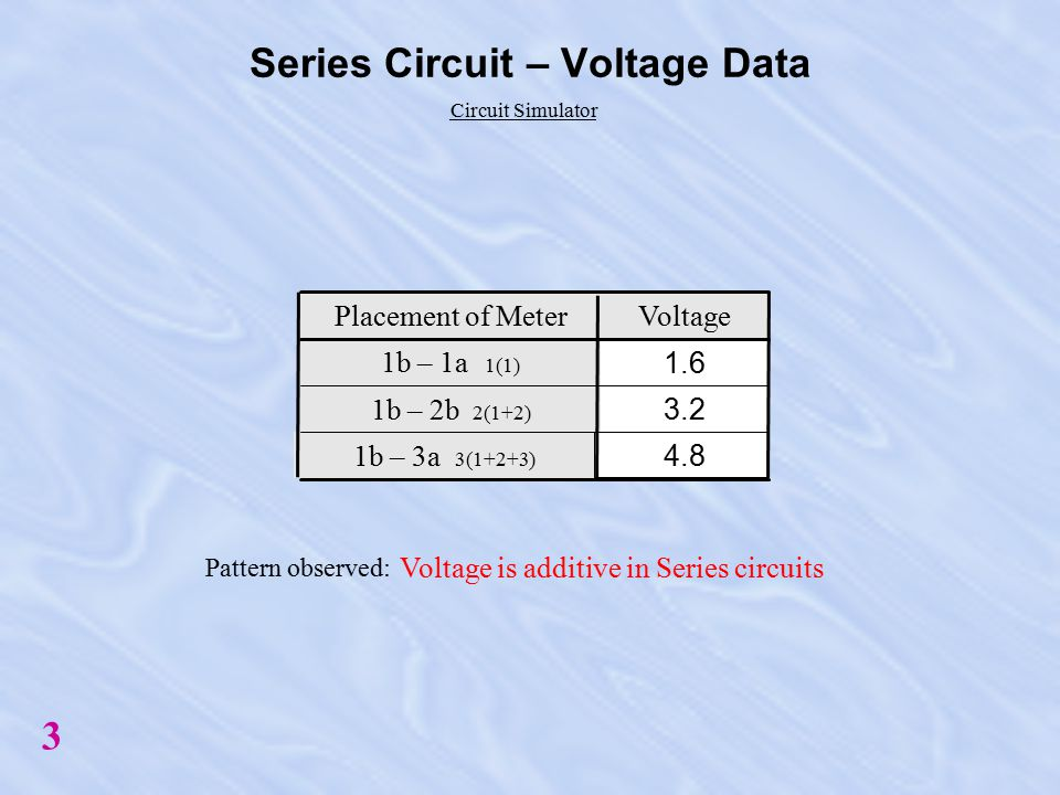 Series Circuits - Obtaining Voltage Data 2 1b – 2b