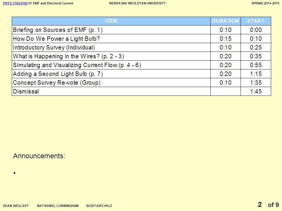 PHYS-1700/2100PHYS-1700/2100 II1 EMF and Electrical CurrentNEBRASKA WESLEYAN UNIVERSITYSPRING 2014-2015 DEAN SIEGLAFF NATHANIEL CUNNINGHAM BOB FAIRCHILD of 9 2 Announcements: