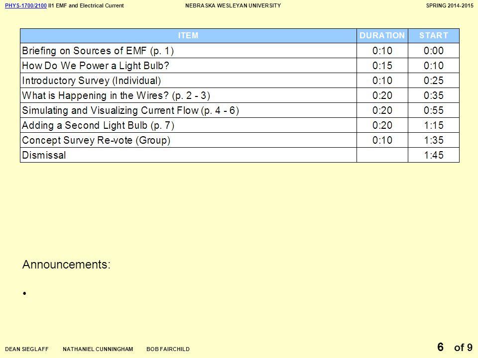 PHYS-1700/2100PHYS-1700/2100 II1 EMF and Electrical CurrentNEBRASKA WESLEYAN UNIVERSITYSPRING 2014-2015 DEAN SIEGLAFF NATHANIEL CUNNINGHAM BOB FAIRCHILD of 9 6 Announcements: