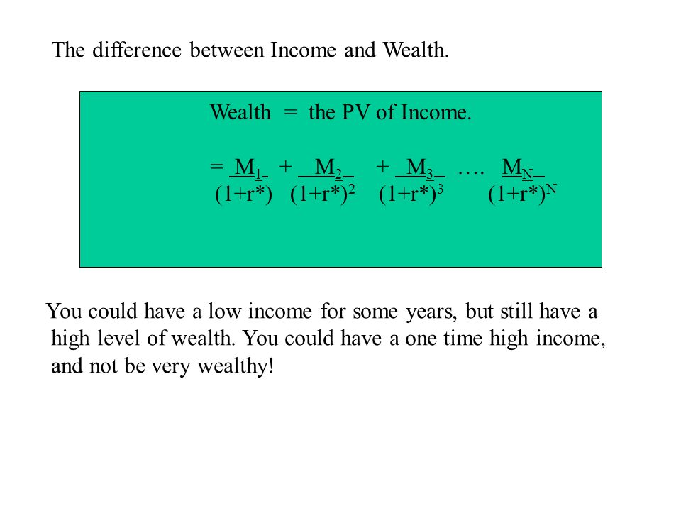 The difference between Income and Wealth. Wealth = the PV of Income.