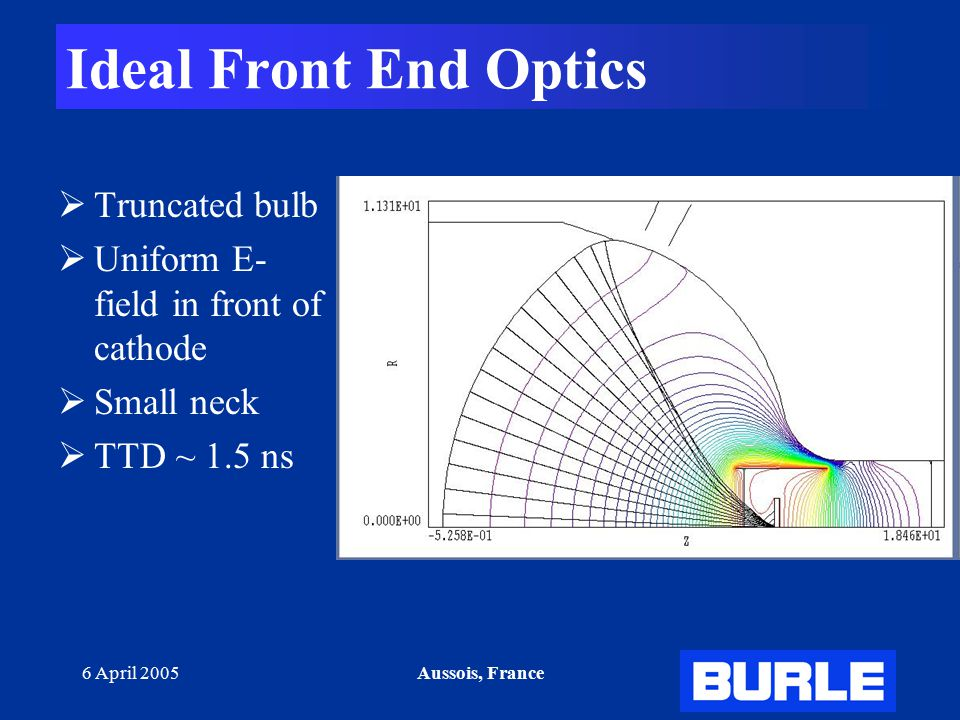 6 April 2005Aussois, France Ideal Front End Optics  Truncated bulb  Uniform E- field in front of cathode  Small neck  TTD ~ 1.5 ns