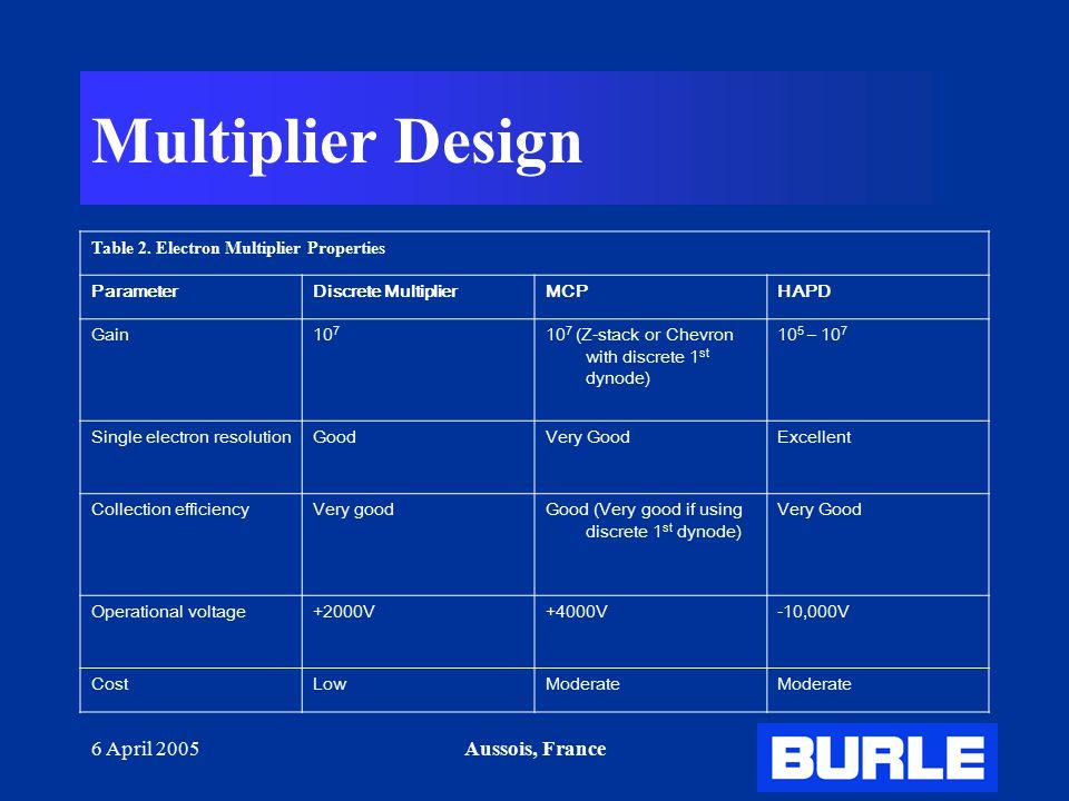 6 April 2005Aussois, France Multiplier Design Table 2. Electron Multiplier Properties ParameterDiscrete MultiplierMCPHAPD Gain10 7 10 7 (Z-stack or Ch