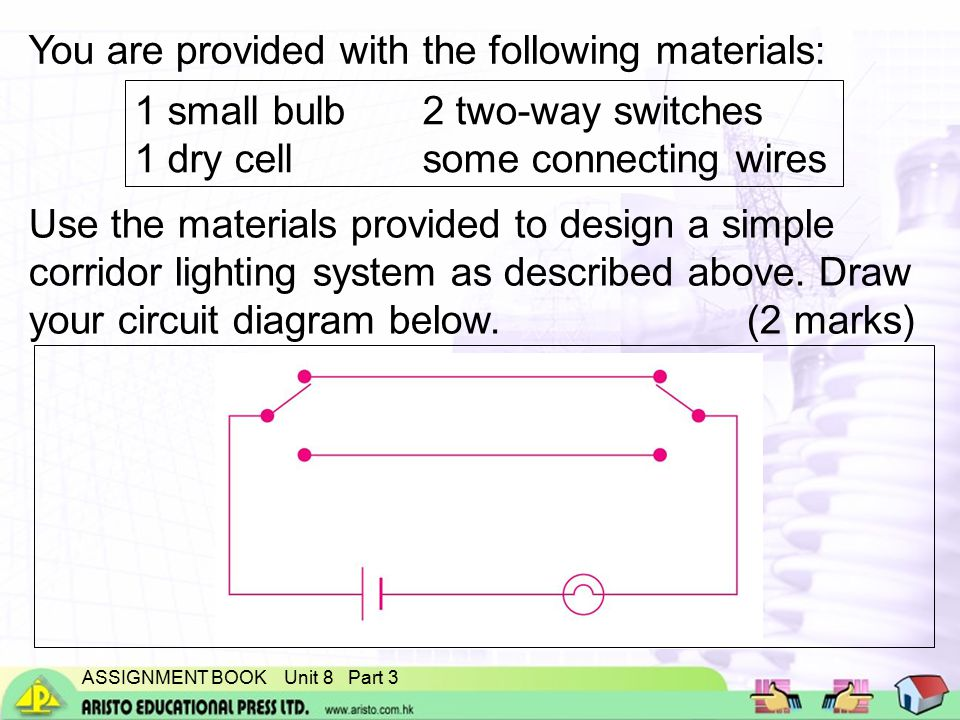 ASSIGNMENT BOOK Unit 8 Part 3 You are provided with the following materials: 1 small bulb2 two-way switches 1 dry cellsome connecting wires Use the materials provided to design a simple corridor lighting system as described above.