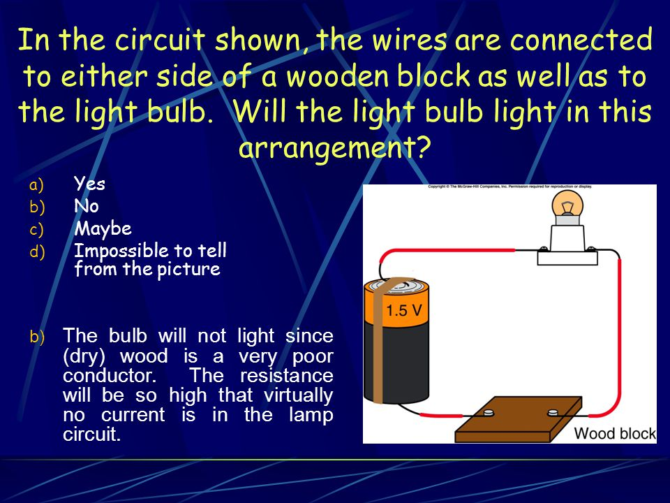 In the circuit shown, the wires are connected to either side of a wooden block as well as to the light bulb.