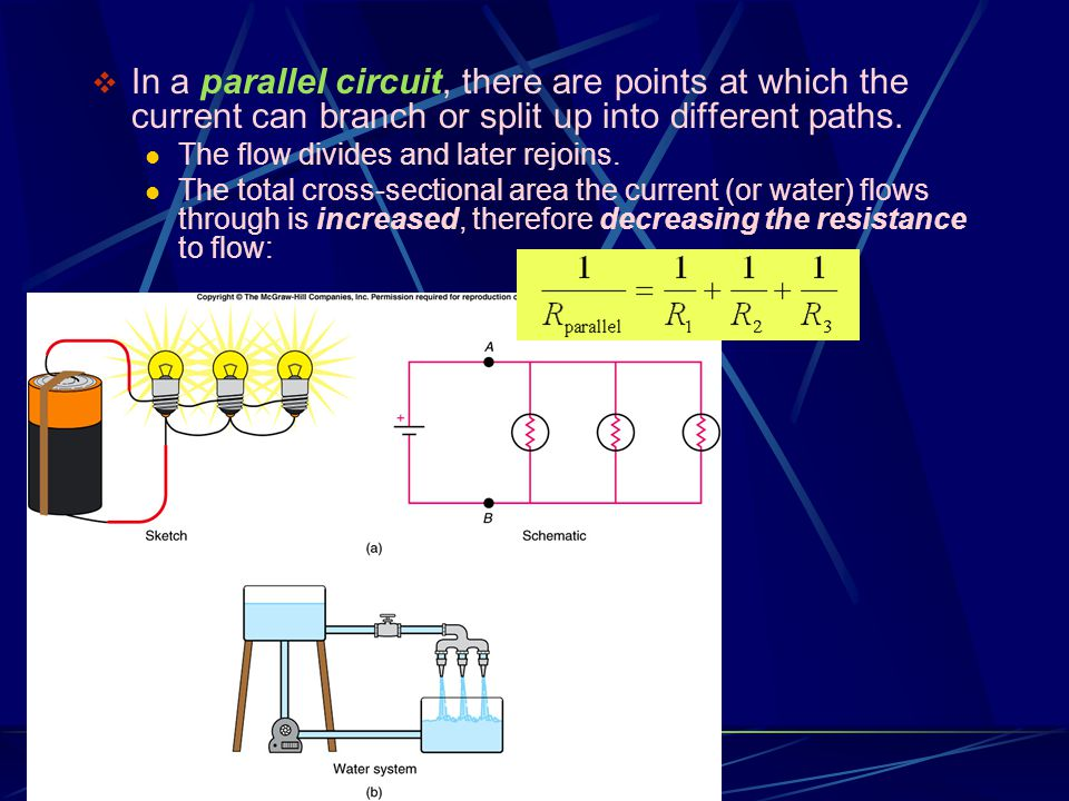 In a parallel circuit, there are points at which the current can branch or split up into different paths.