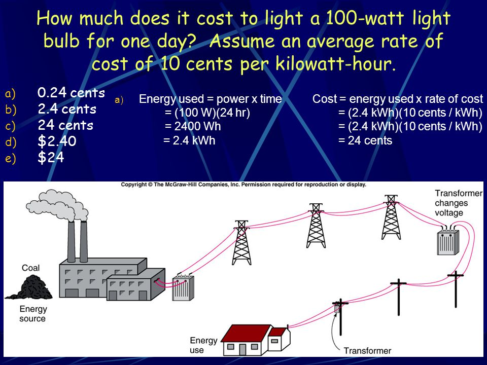 How much does it cost to light a 100-watt light bulb for one day.