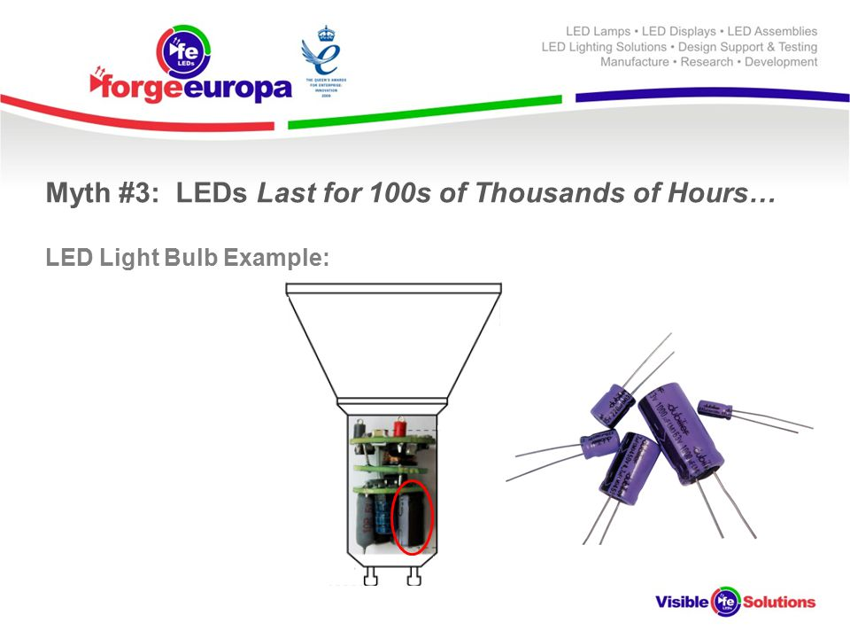 Myth #3: LEDs Last for 100s of Thousands of Hours… LED Light Bulb Example: