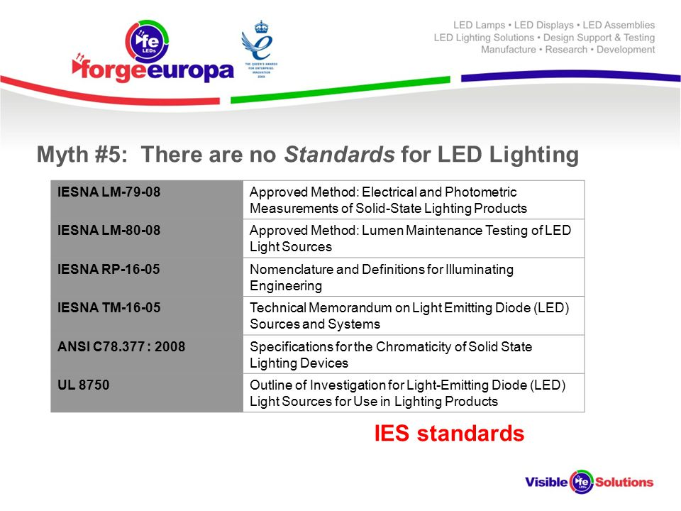 Myth #5: There are no Standards for LED Lighting IES standards IESNA LM-79-08Approved Method: Electrical and Photometric Measurements of Solid-State Lighting Products IESNA LM-80-08Approved Method: Lumen Maintenance Testing of LED Light Sources IESNA RP-16-05Nomenclature and Definitions for Illuminating Engineering IESNA TM-16-05Technical Memorandum on Light Emitting Diode (LED) Sources and Systems ANSI C78.377 : 2008Specifications for the Chromaticity of Solid State Lighting Devices UL 8750Outline of Investigation for Light-Emitting Diode (LED) Light Sources for Use in Lighting Products