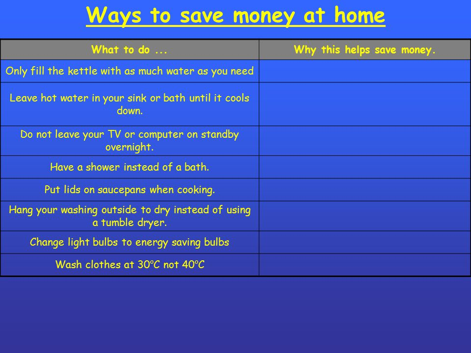 Ways to save money at home What to do...Why this helps save money.