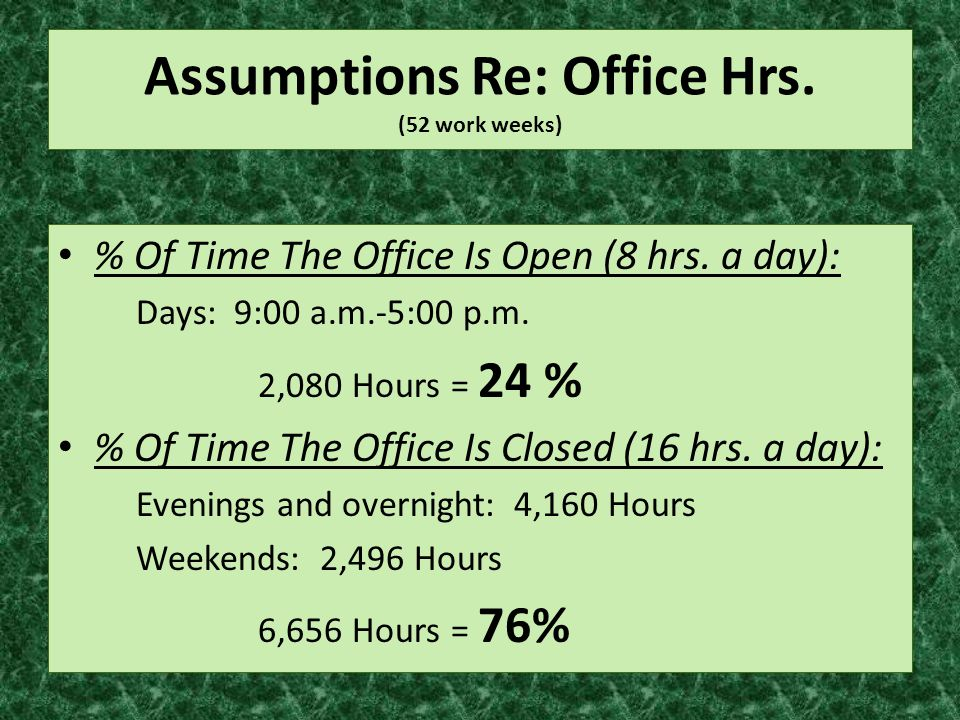 Assumptions Re: Office Hrs. (52 work weeks) % Of Time The Office Is Open (8 hrs.