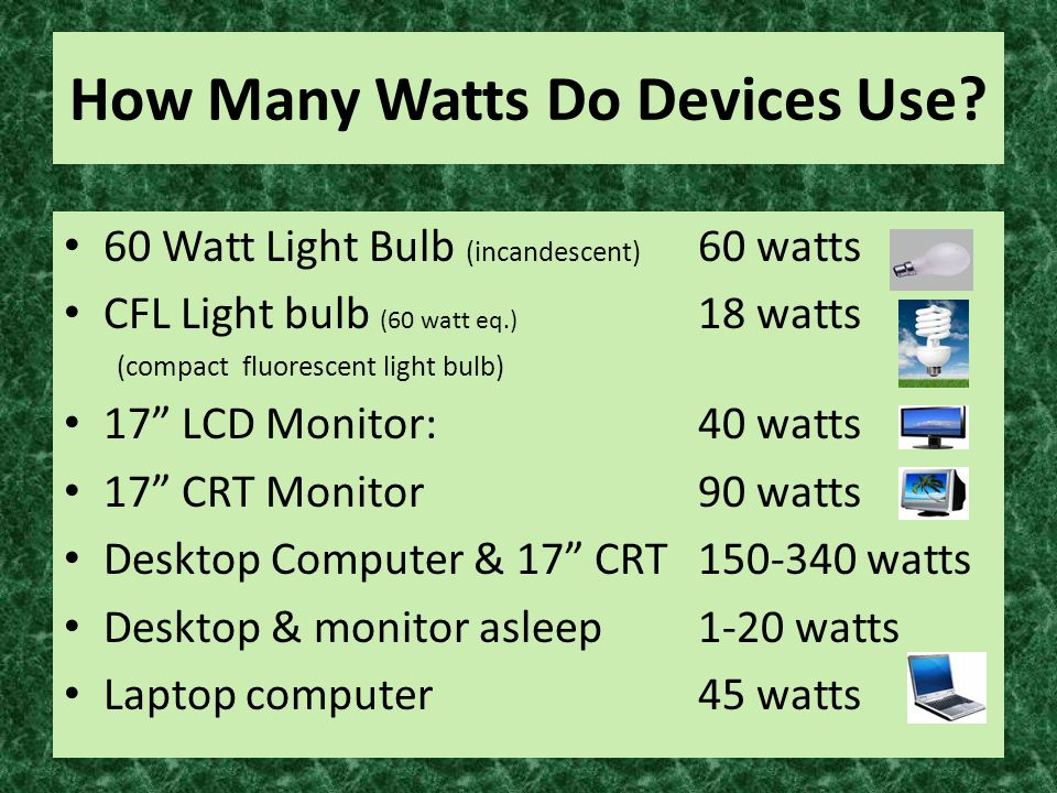 How Many Watts Do Devices Use.