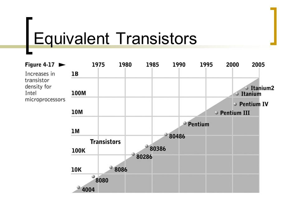 Equivalent Transistors