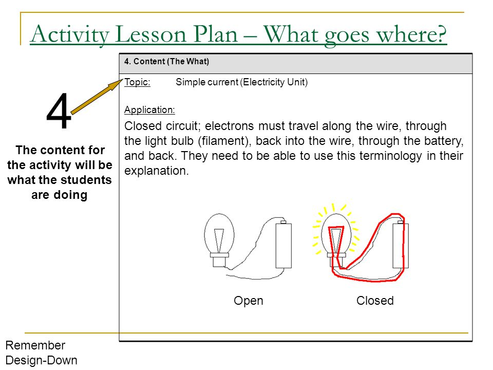 Activity Lesson Plan – What goes where? 4. Content (The What) Topic: Simple current (Electricity Unit) Application: Closed circuit; electrons must tra
