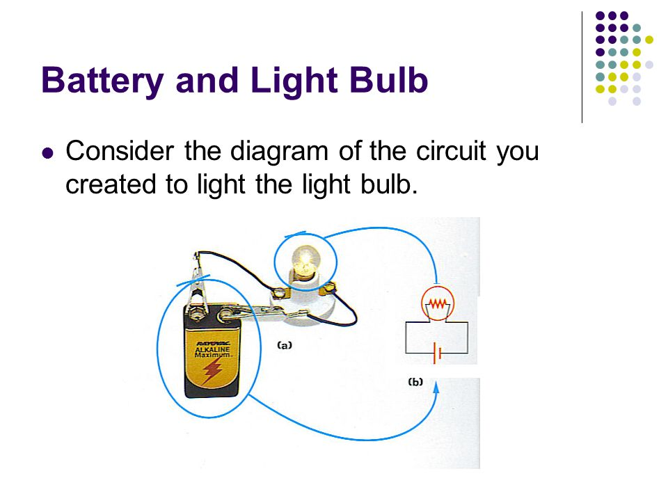 Battery and Light Bulb Consider the diagram of the circuit you created to light the light bulb.