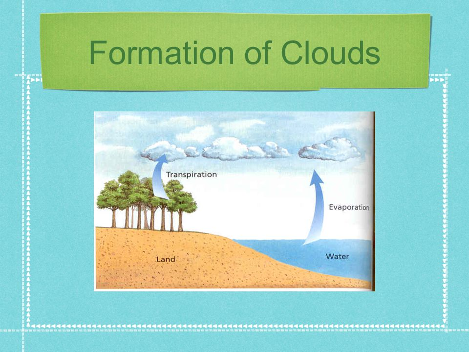 Convectional Rainfall – Formation 1.Convectional rain (most common in Singapore) Commonly occurring in warmed/heated regions (tropical regions/continental interior in summer).