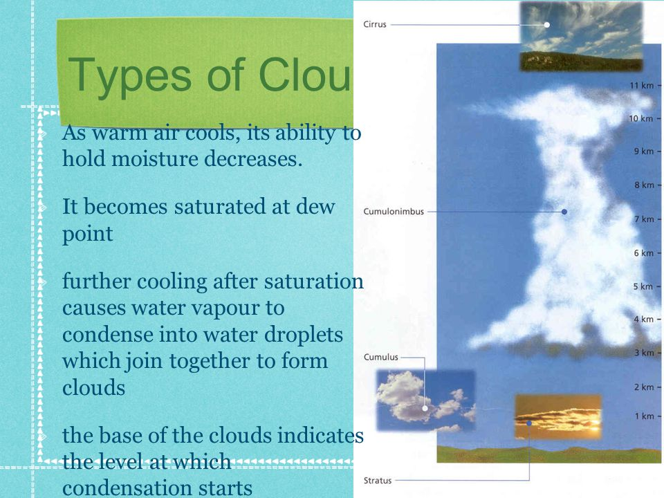 Types of clouds 1.