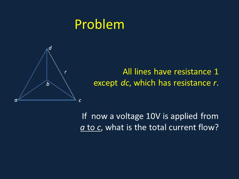 All lines have resistance 1 except dc, which has resistance r.