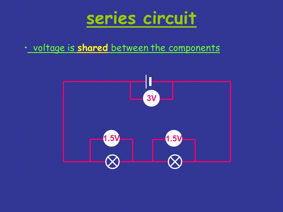 series circuit 1.5V voltage is shared between the components 1.5V 3V