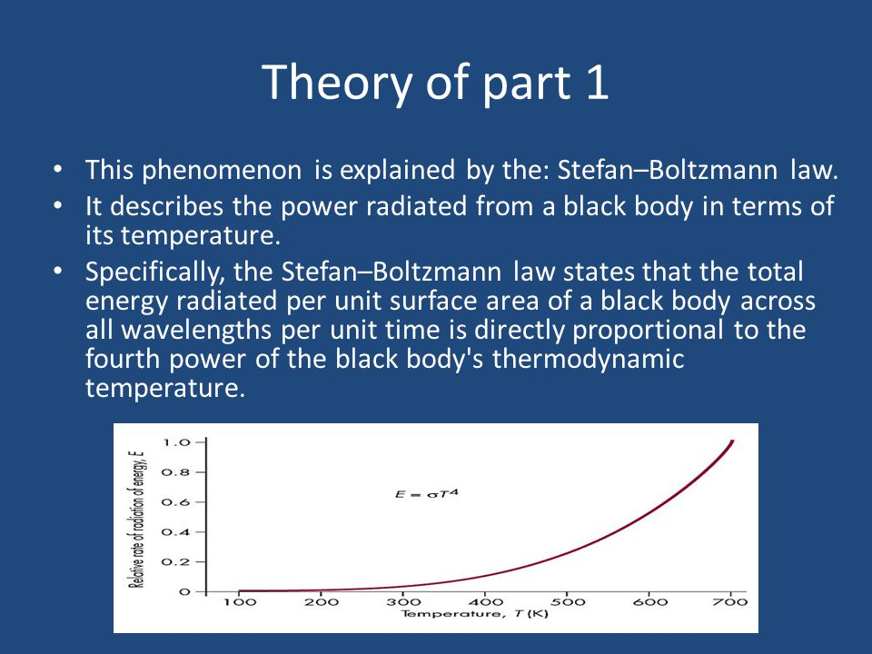 Theory of part 1 This phenomenon is explained by the: Stefan–Boltzmann law.
