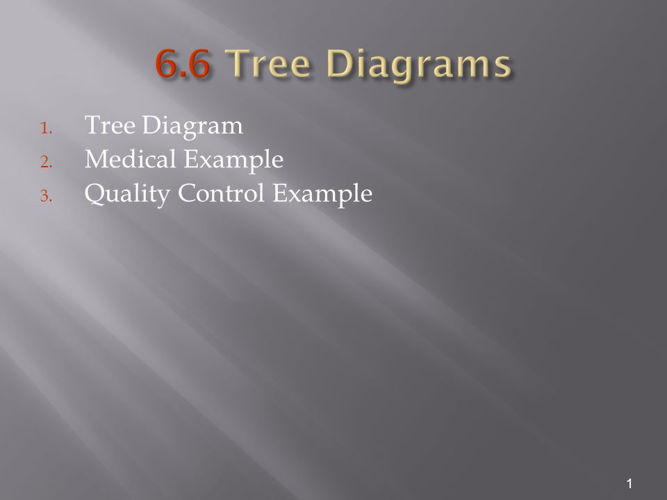 1. Tree Diagram 2. Medical Example 3. Quality Control Example 1
