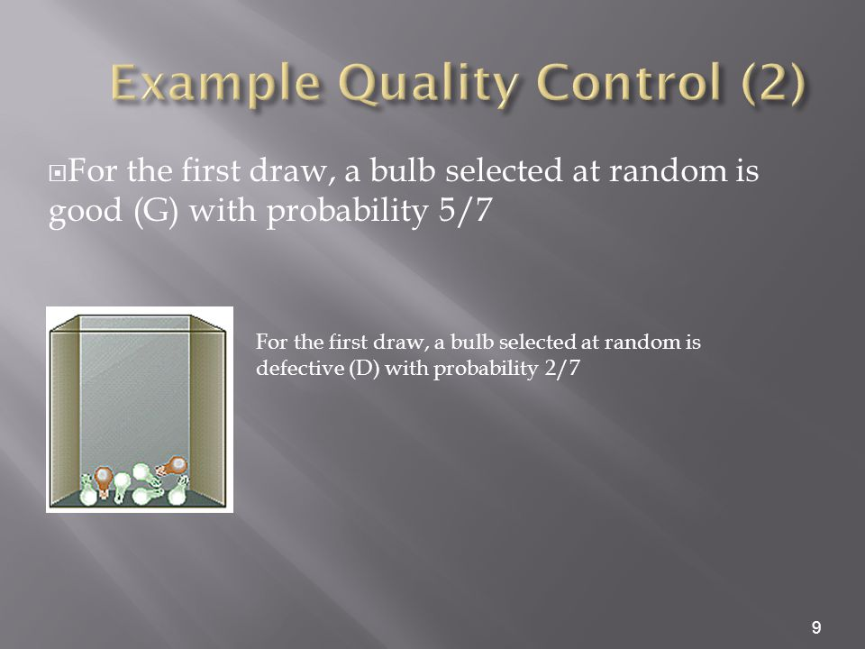  For the first draw, a bulb selected at random is good (G) with probability 5/7 9 For the first draw, a bulb selected at random is defective (D) with probability 2/7