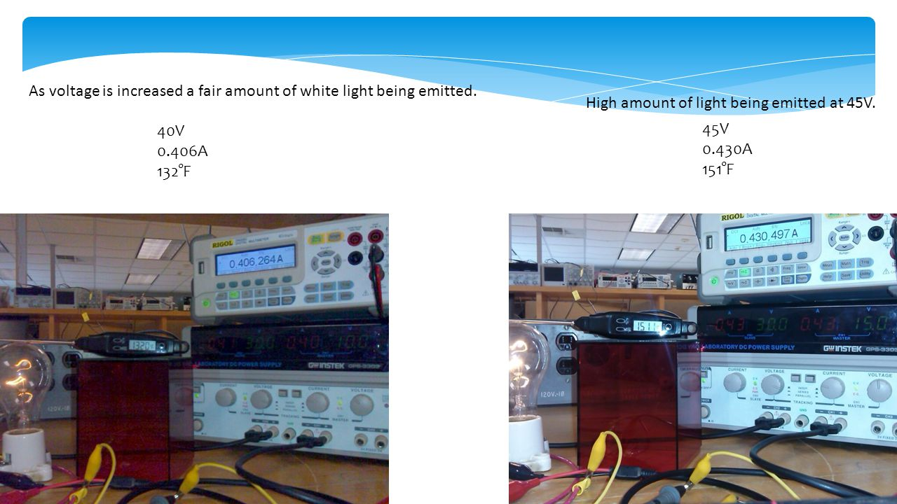 40V 0.406A 132°F 45V 0.430A 151°F As voltage is increased a fair amount of white light being emitted. High amount of light being emitted at 45V.