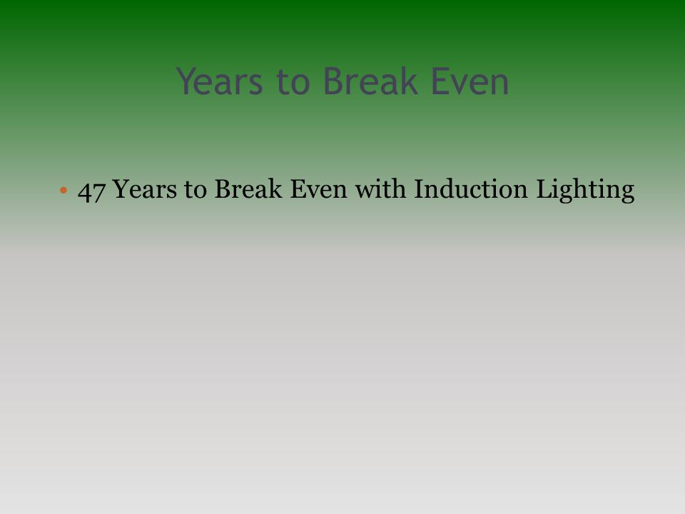 Years to Break Even 47 Years to Break Even with Induction Lighting