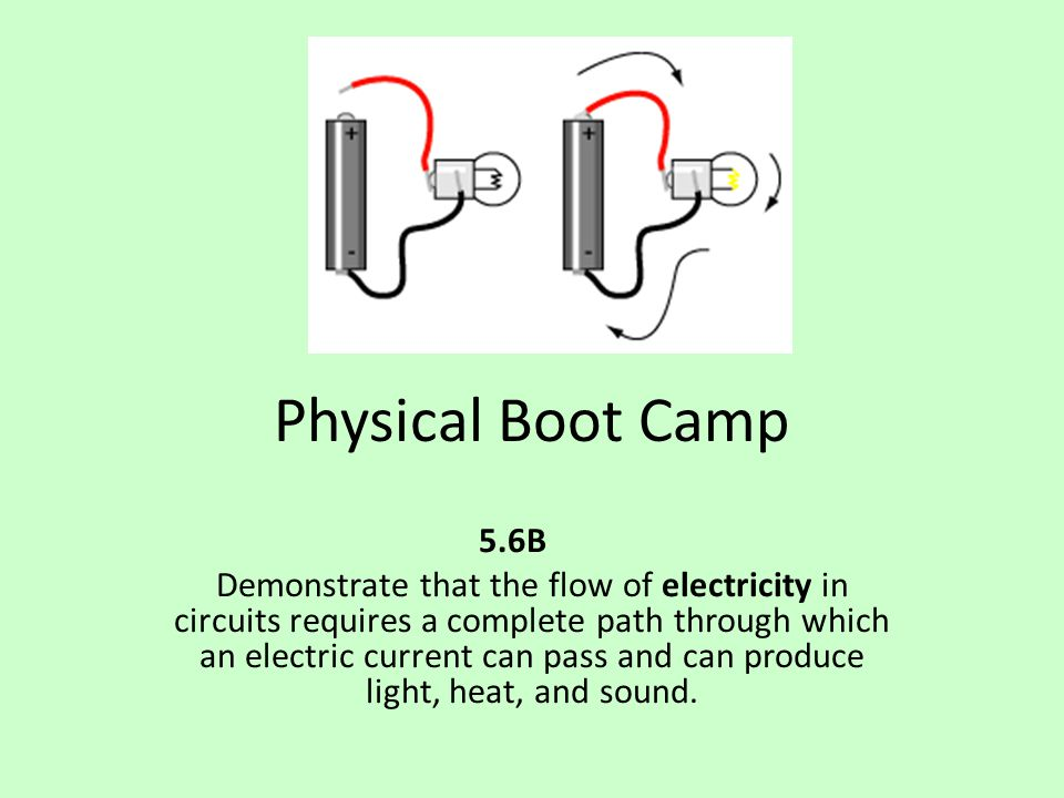 21.Which of the following is NOT a result of an electrical circuit.