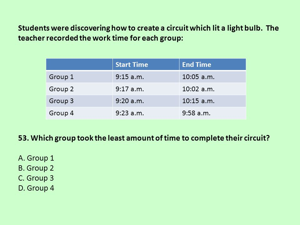 Students were discovering how to create a circuit which lit a light bulb. The teacher recorded the work time for each group: 53. Which group took the
