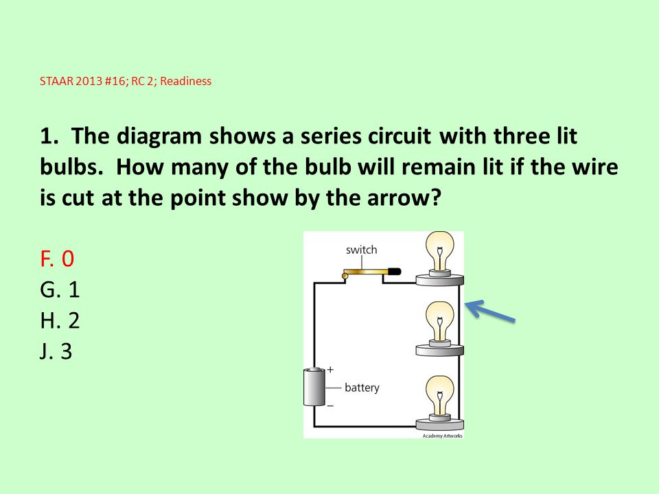 57.Students were given materials to complete a circuit to turn on one light.
