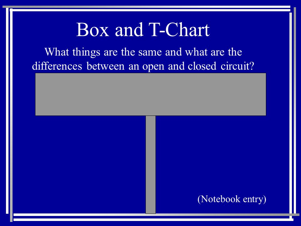 Box and T-Chart What things are the same and what are the differences between an open and closed circuit? (Notebook entry)