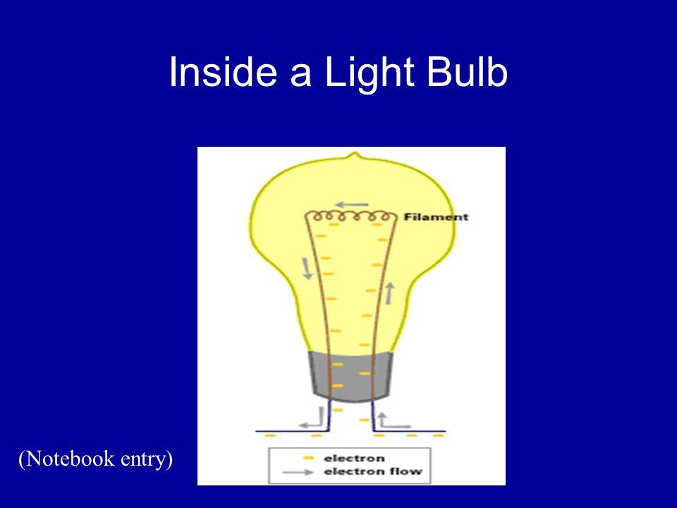 Inside a Light Bulb (Notebook entry)