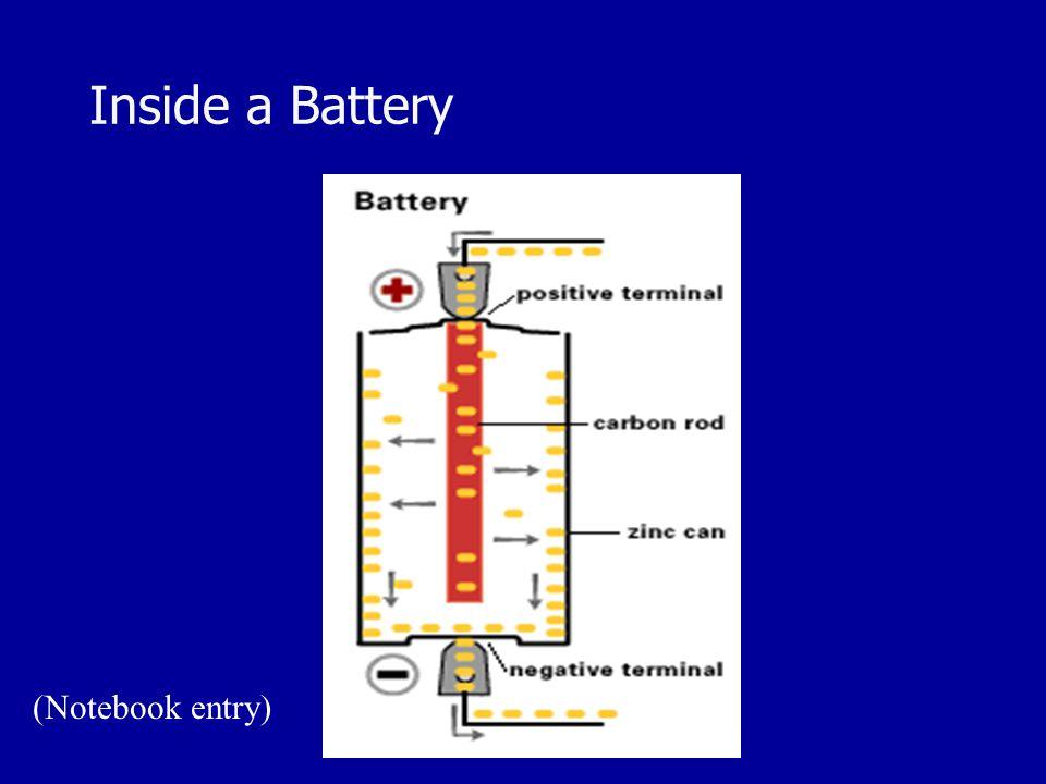 Inside a Battery (Notebook entry)