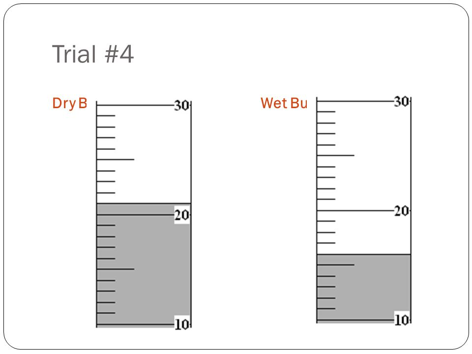 Trial #4 Dry BulbWet Bulb