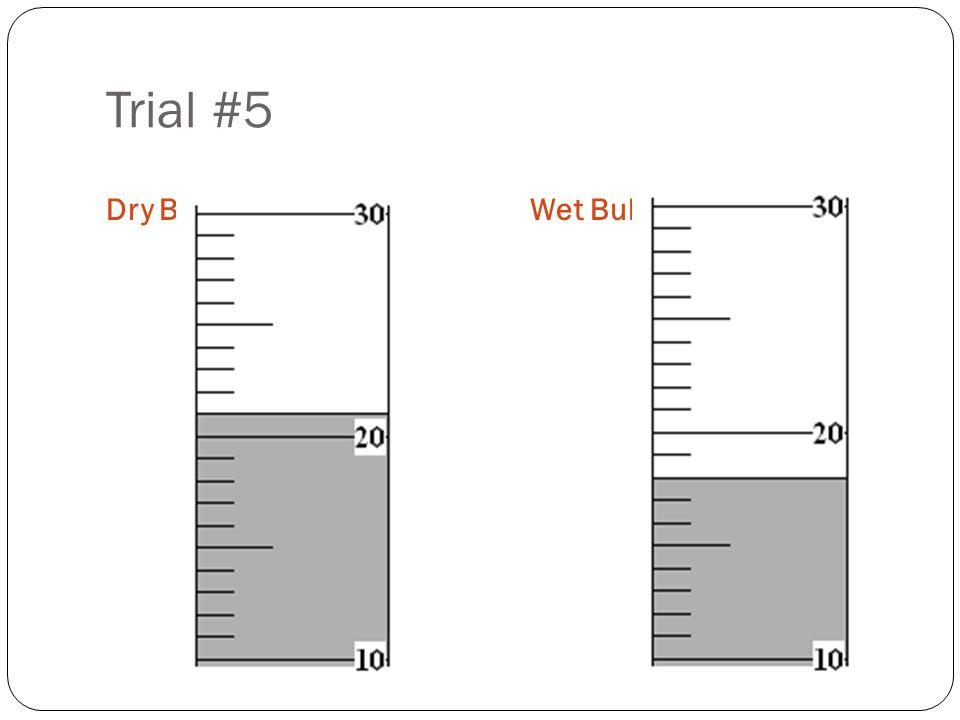 Trial #5 Dry BulbWet Bulb