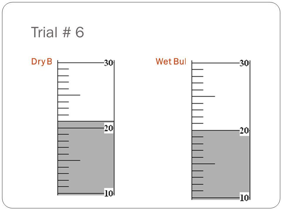Trial # 6 Dry BulbWet Bulb