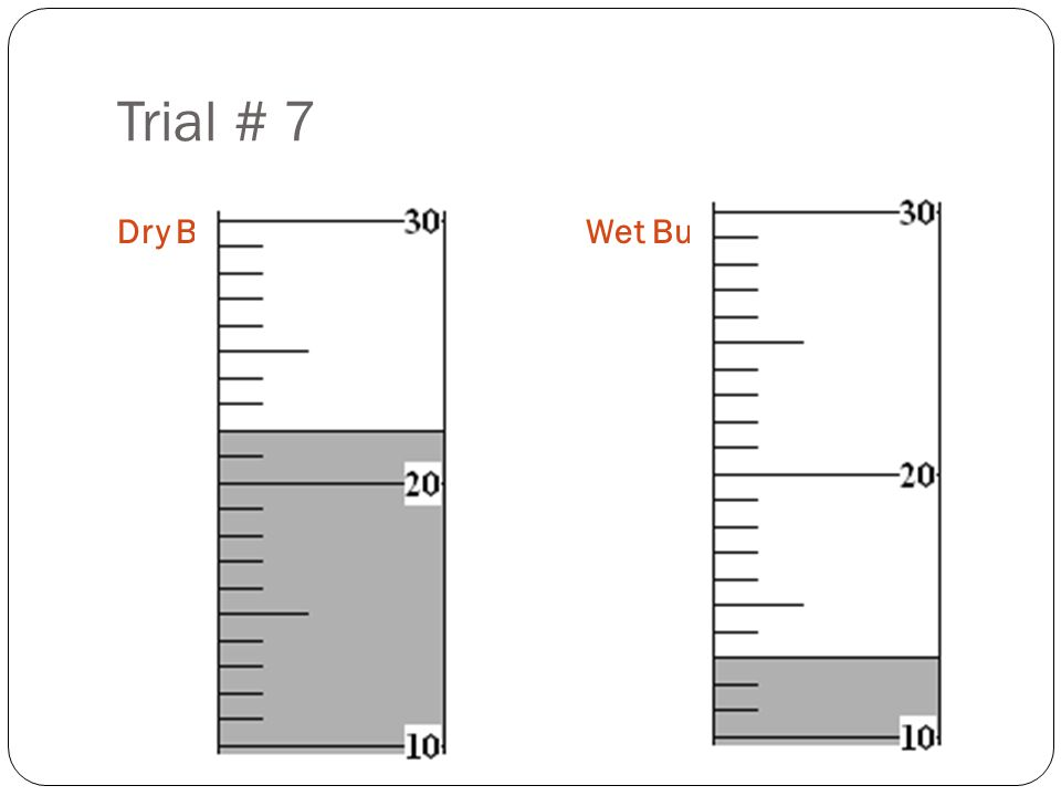 Trial # 7 Dry BulbWet Bulb