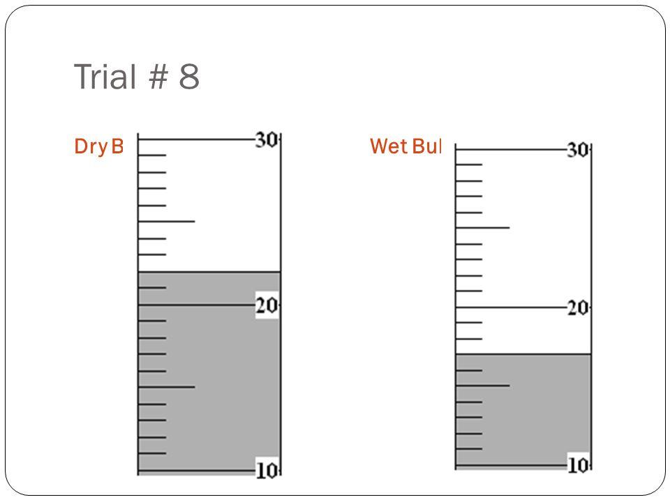 Trial # 8 Dry BulbWet Bulb