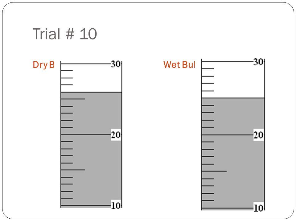 Trial # 10 Dry BulbWet Bulb