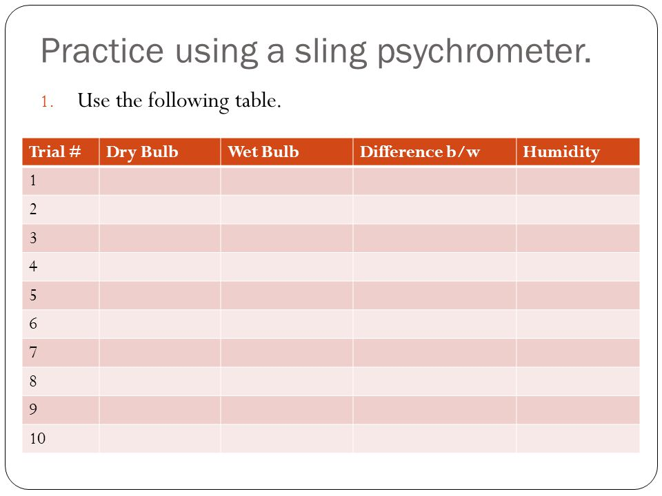 Practice using a sling psychrometer. 1. Use the following table. Trial #Dry BulbWet BulbDifference b/wHumidity 1 2 3 4 5 6 7 8 9 10
