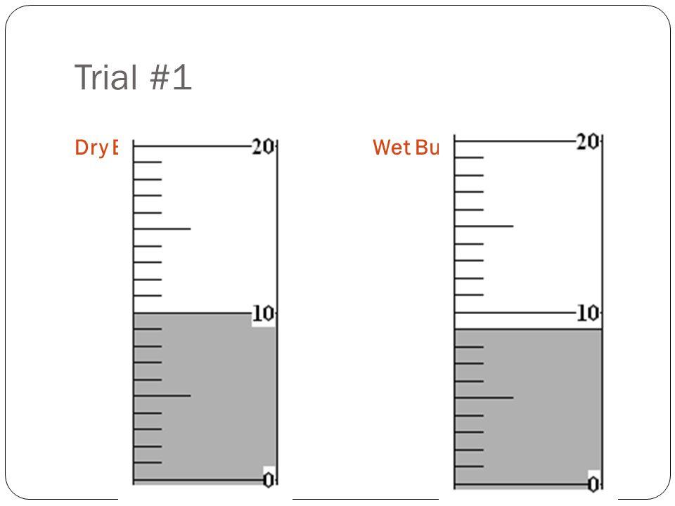 Trial #1 Dry BulbWet Bulb