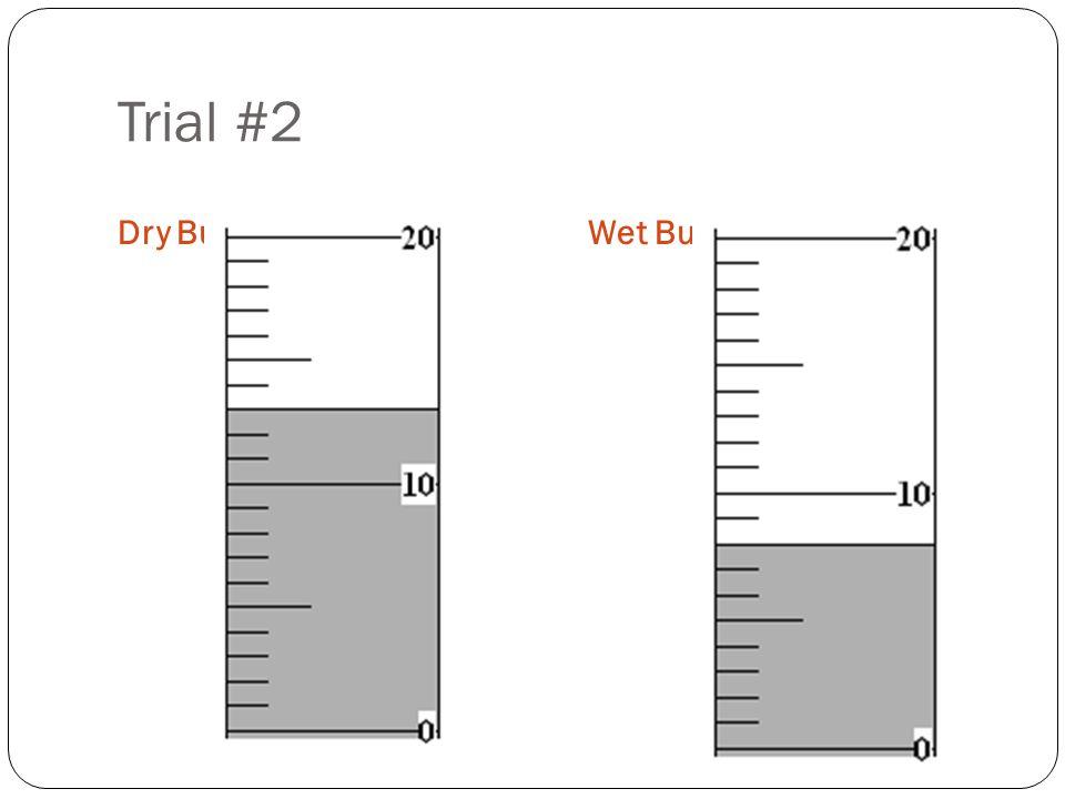 Trial #2 Dry BulbWet Bulb