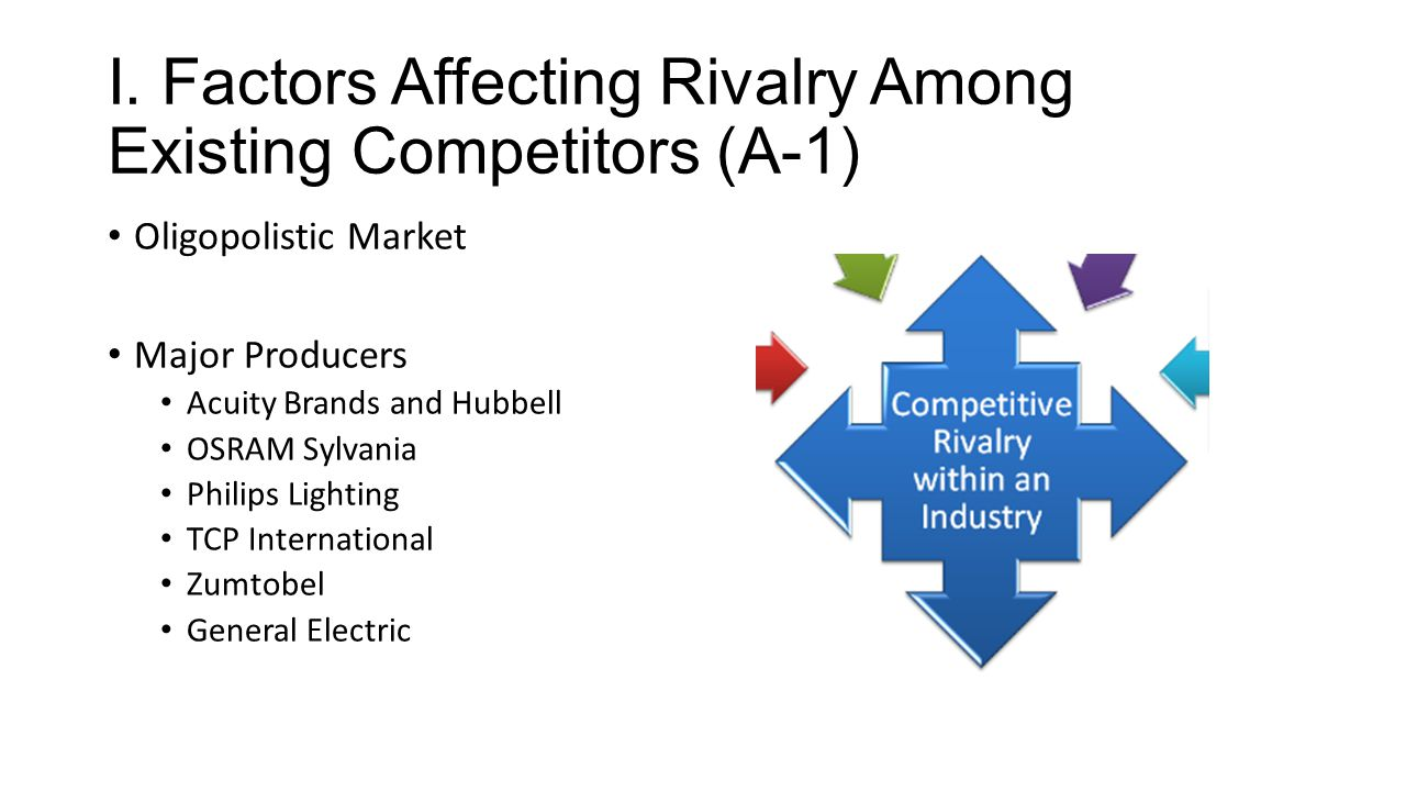 Brand Substitutes Substitutes erode profits in the same way as entrants by stealing business and intensifying internal rivalry (A-9)
