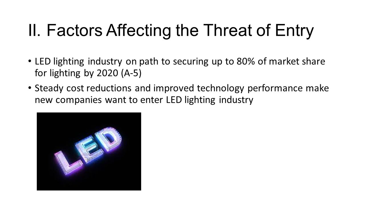 New Threat example Founded by former Philips Lighting CEO Ludo Carnotensis Now has 10% market penetration Able to beat out Philips for shelf space