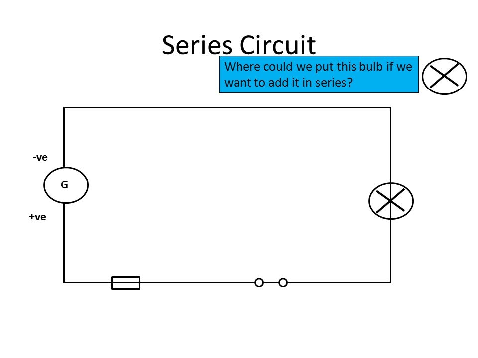 Series Circuit G -ve +ve Where could we put this bulb if we want to add it in series?