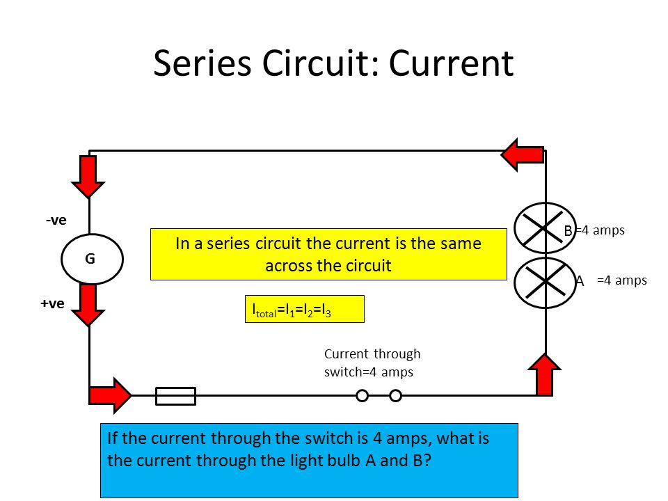 Series Circuit: Current G -ve +ve If the current through the switch is 4 amps, what is the current through the light bulb A and B? A B =4 amps Current