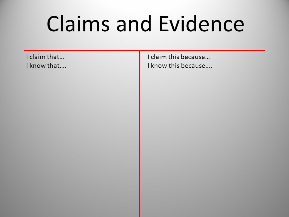 Claims and Evidence I claim that… I know that…. I claim this because… I know this because….