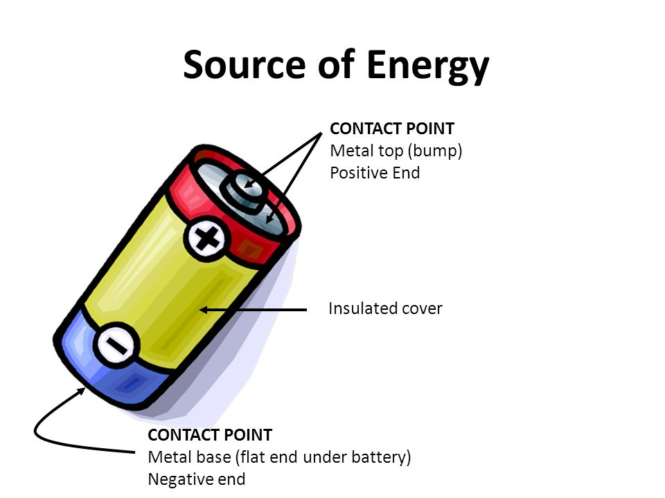 Source of Energy CONTACT POINT Metal top (bump) Positive End CONTACT POINT Metal base (flat end under battery) Negative end Insulated cover