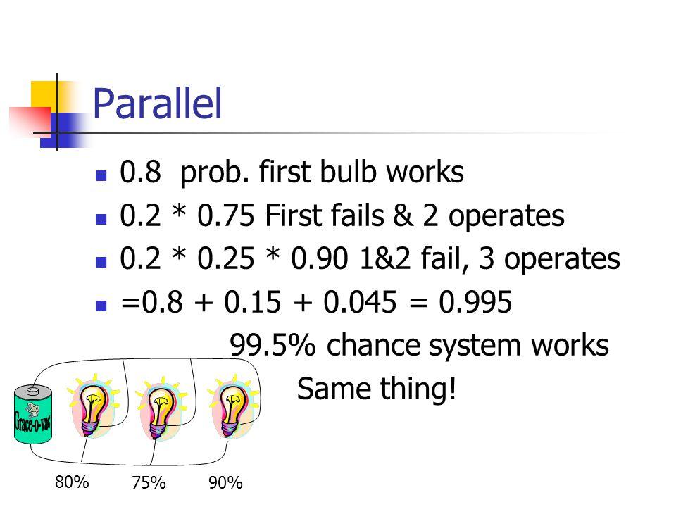 Parallel 0.8 prob.