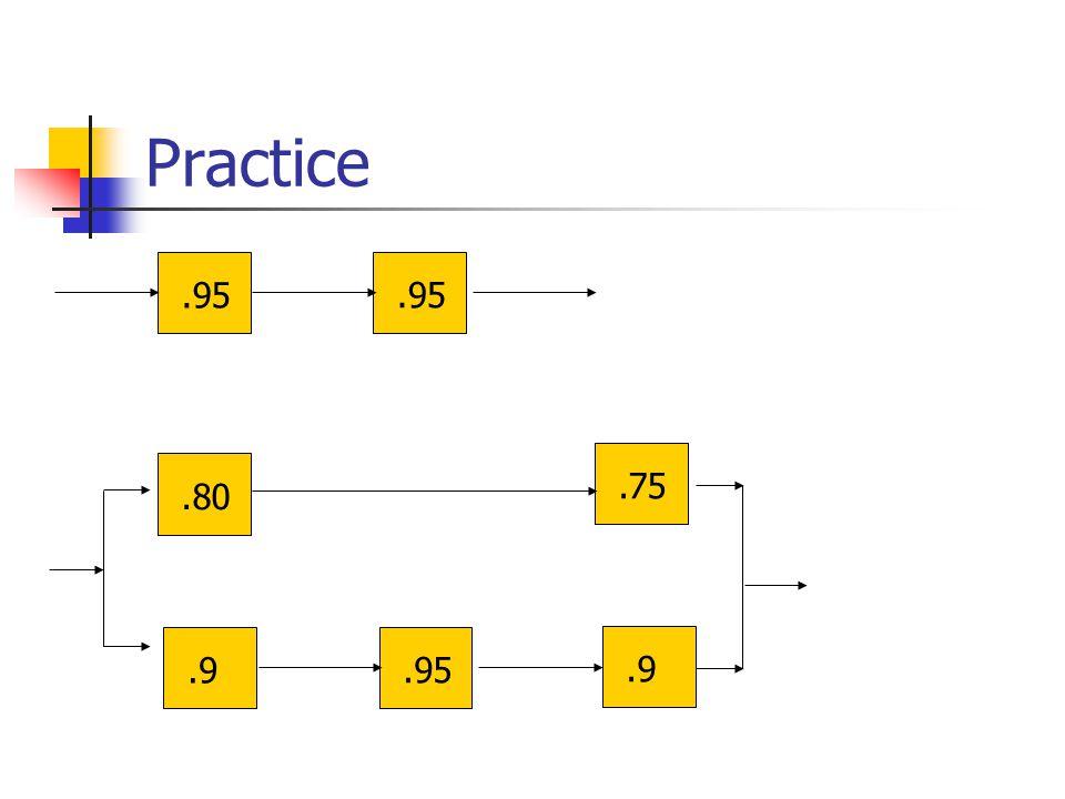 Practice.95.9.75.80.95.9.95